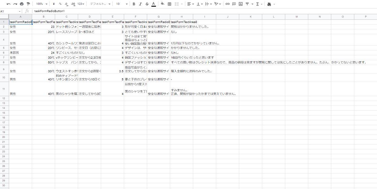 実際にストーリーナインを利用したことがある人の口コミ10件を集計した表